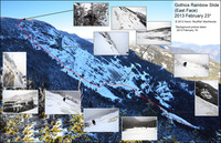 Mosaic of Gothics Rainbow Slide (East Face) photo