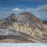 Aragars, Mount Aragats