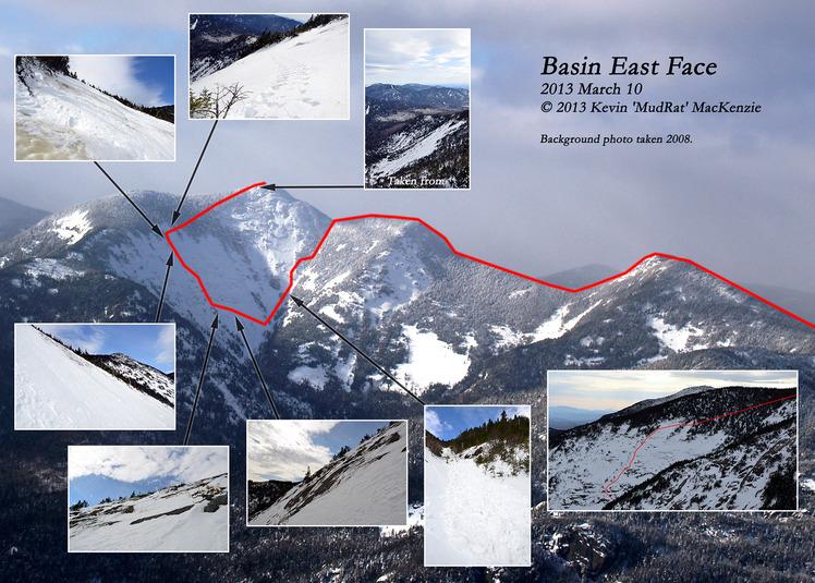 Basin Mountain (New York) weather