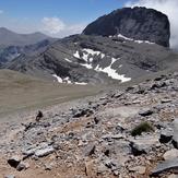 Olympus(oropedio Mouson-Stefani), Mount Olympus