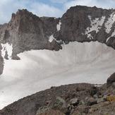 Heram Glacier, Sabalan