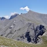 Olympos(Skolio), Mount Olympus