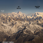 The K2 Massif, Grandscape