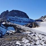 Olympus (Oropedio Mouson), Mount Olympus