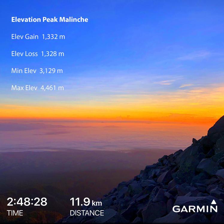 Hiking data, Malinche