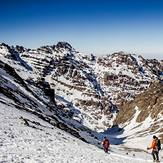 winter toubkal climb
