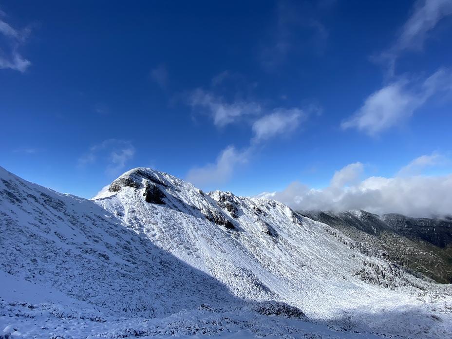 Xueshan (雪山) weather