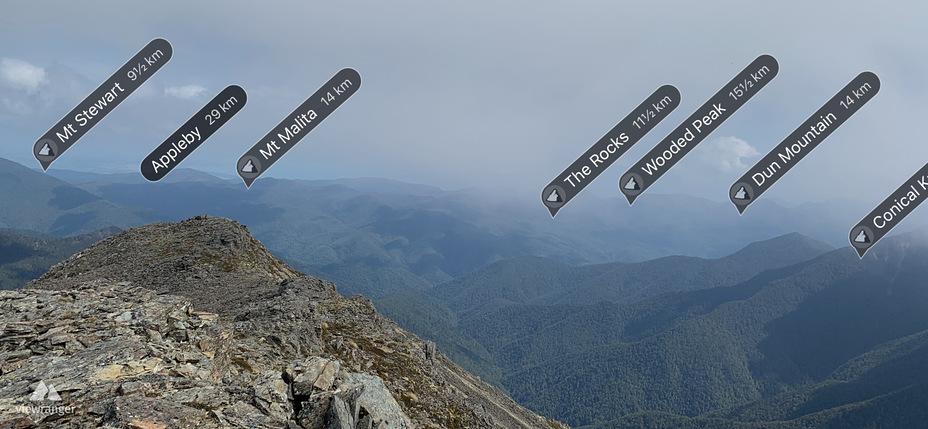 Mount Richmond weather