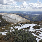 Top of Ill Bell