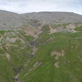 Route up Ben Nevis