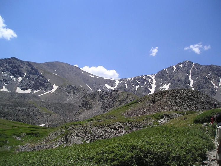Grays Peak weather