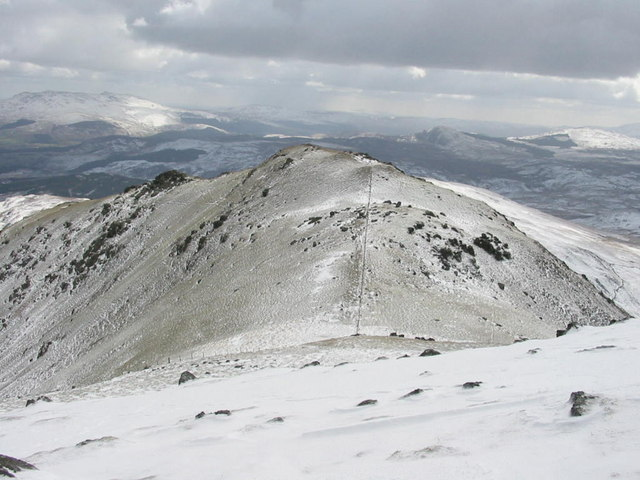 Arenig Fawr South Top weather