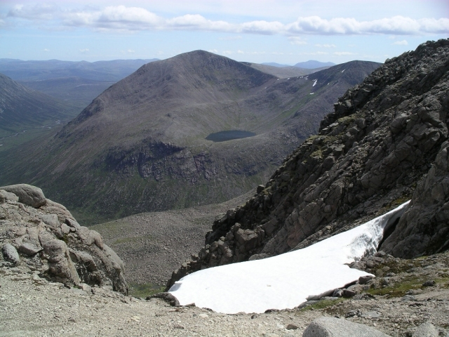 Cairn Toul weather