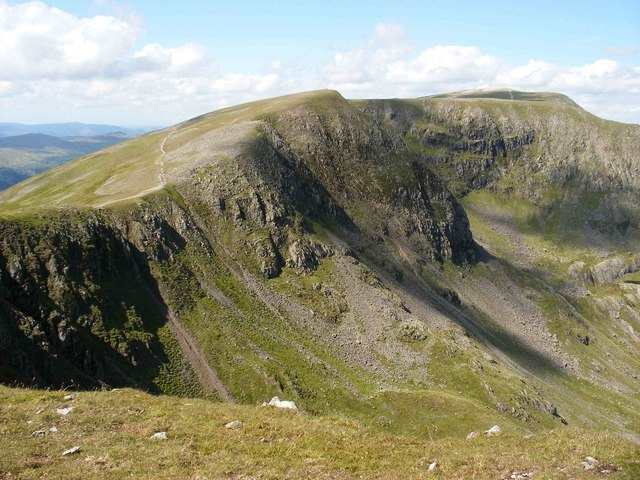 High Crag (Helvellyn) weather