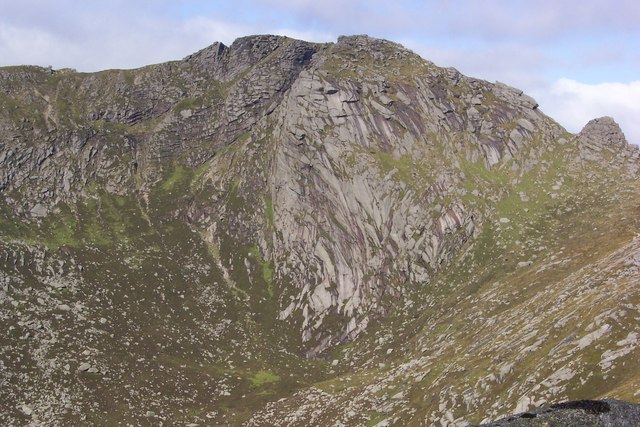 Beinn Tarsuinn (Corbett) weather