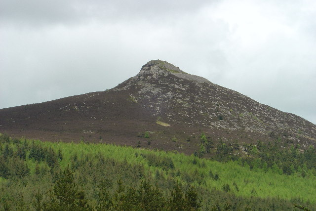Bennachie weather
