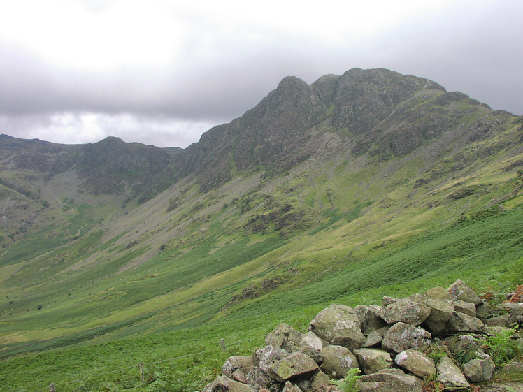 Haystacks (Lake District) weather