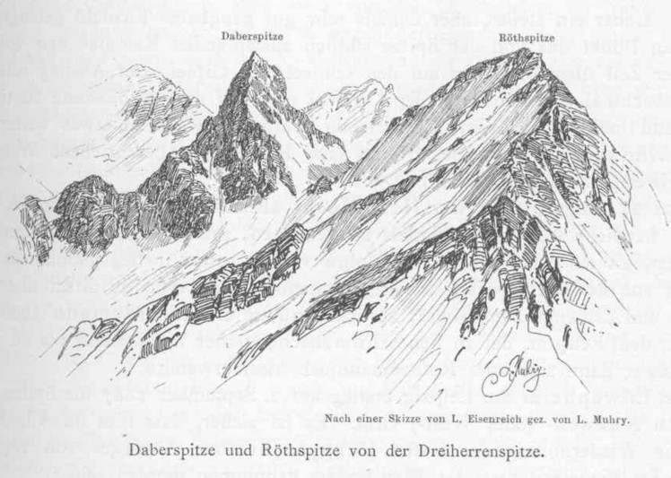 Rötspitze weather