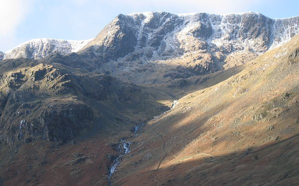 Nethermost Pike weather