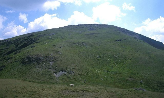 Plynlimon Mountain Information