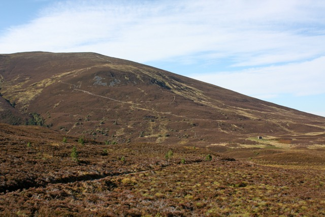 Meall a' Bhuachaille weather